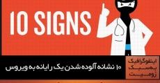 10 نشانه آلودهشدن یک رایانه به ویروس